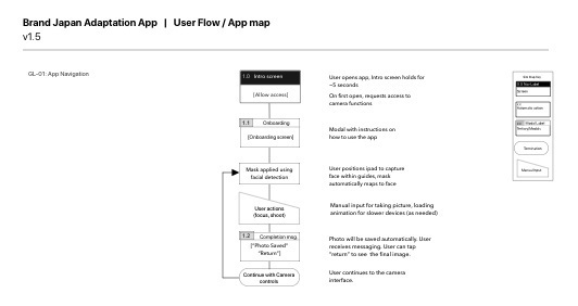 Stripped-down functionality in order to remain within scope of work