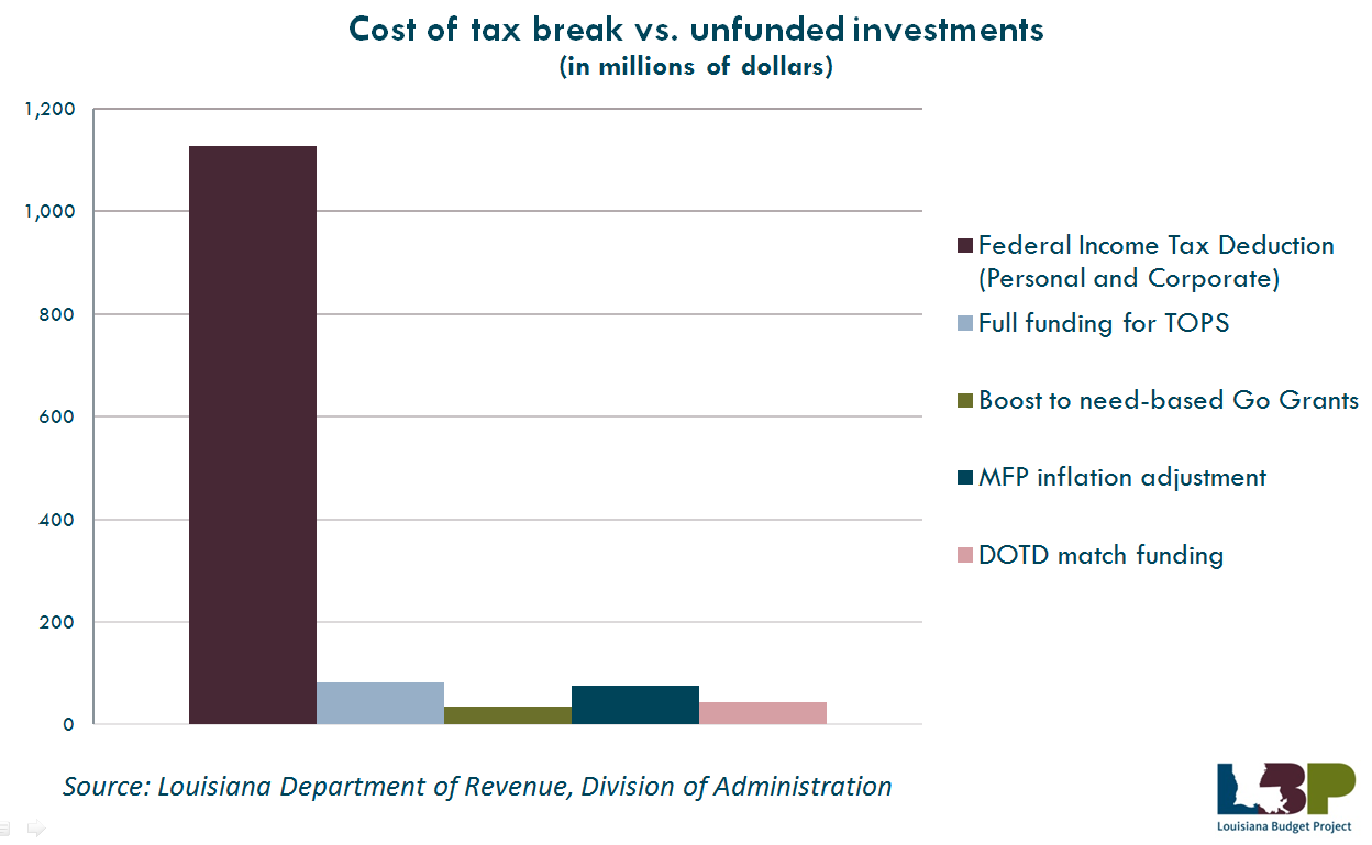 Tax_break_unfunded.png