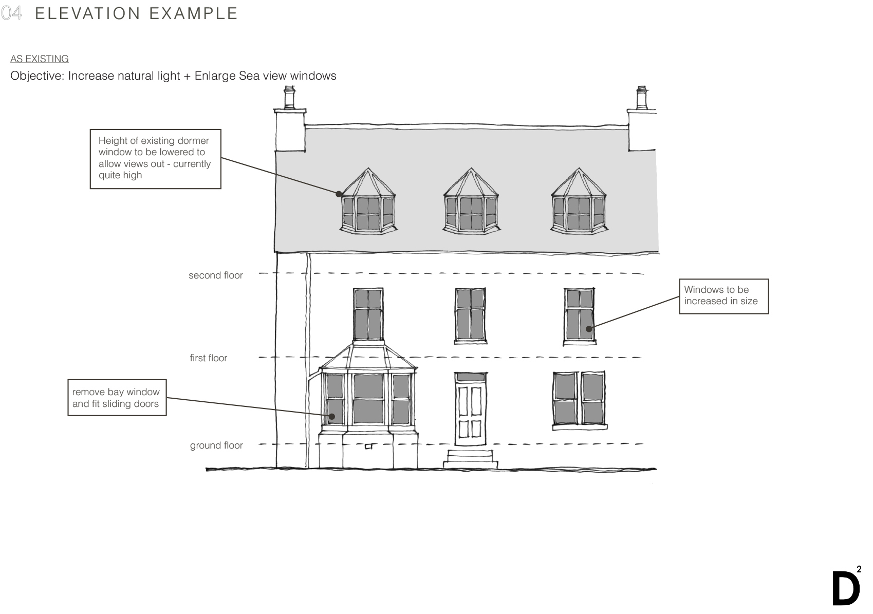 18102_Outline Design Document_Pier Hotel_Broadford-5.jpg