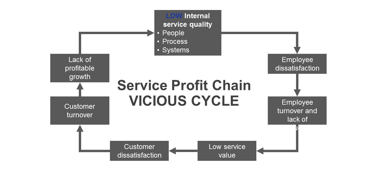 Vicious Cycle v2.png
