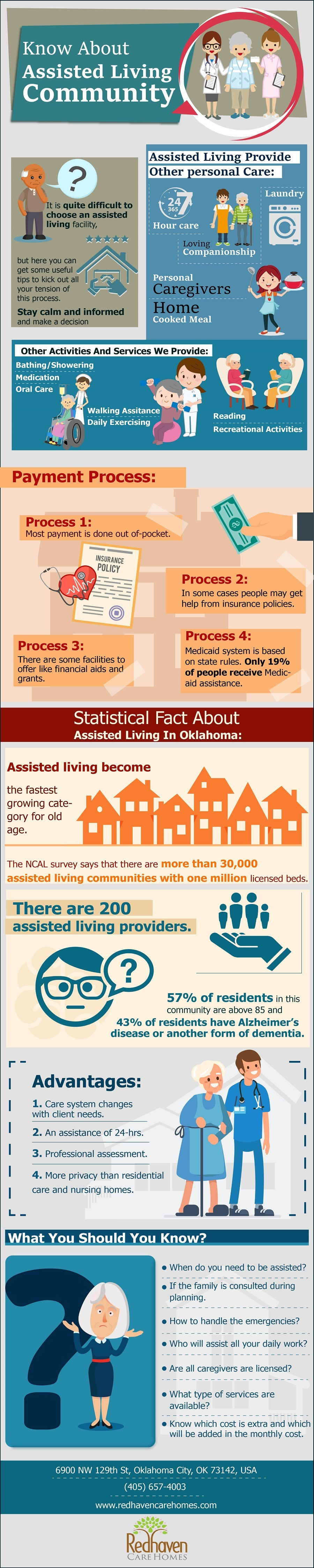 Know About Assisted Living Community