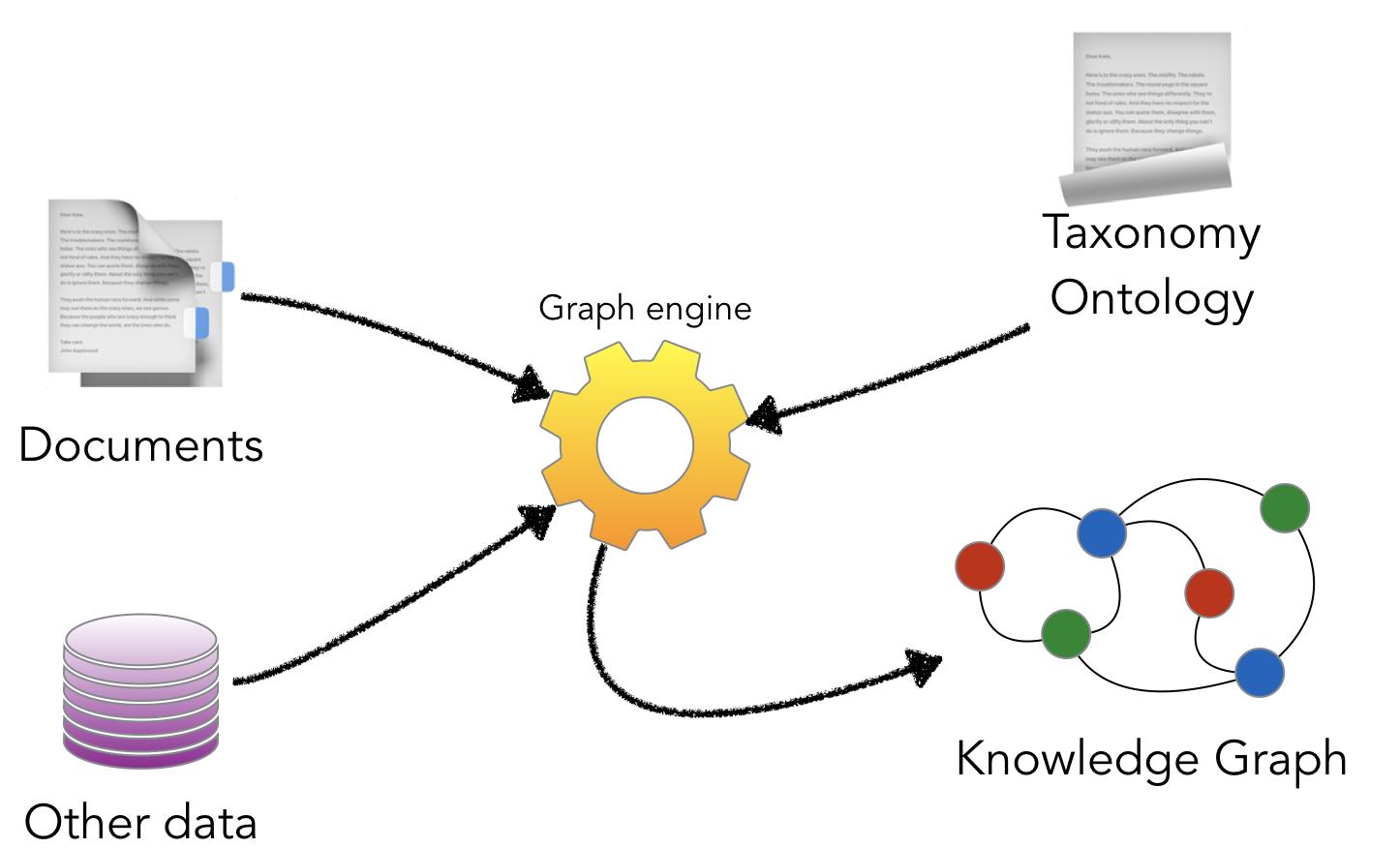 graph engine