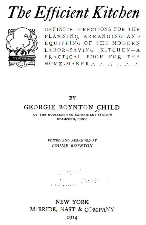 Copyright 1914
