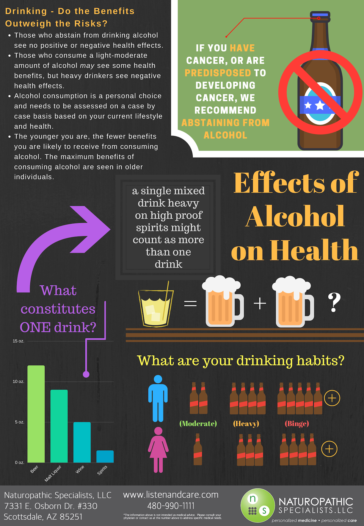 alcohol-infographic.jpg
