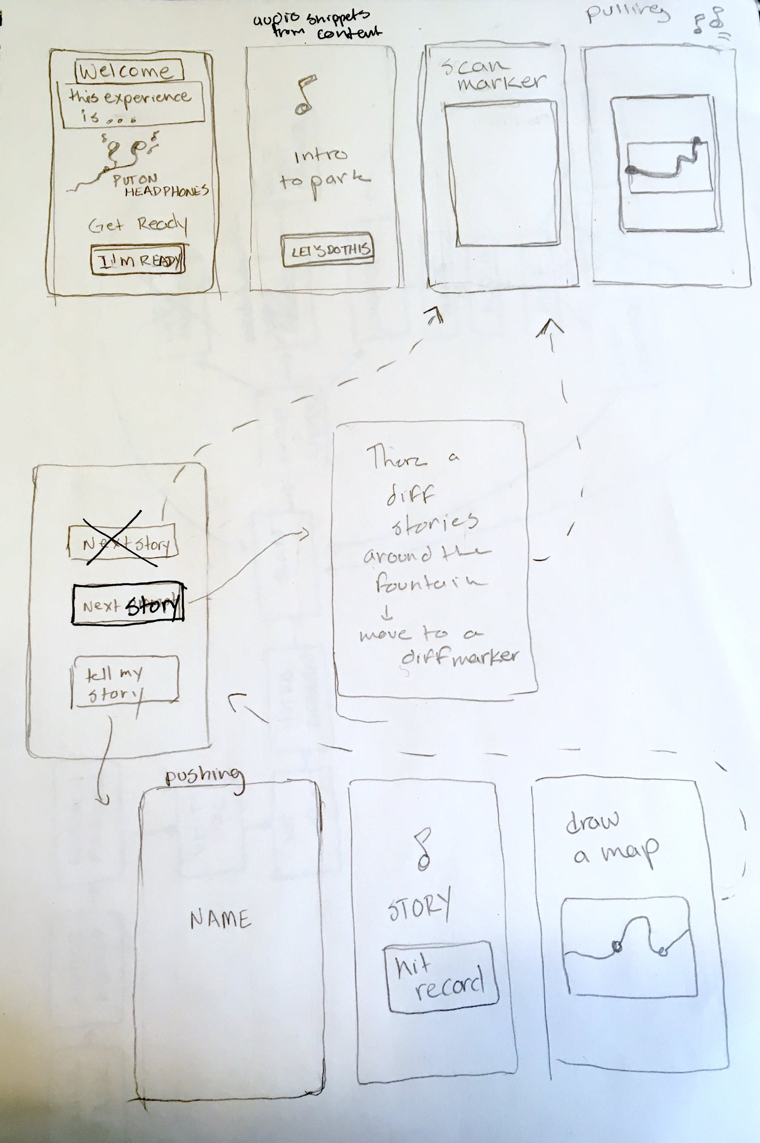 Initial UX Sketches