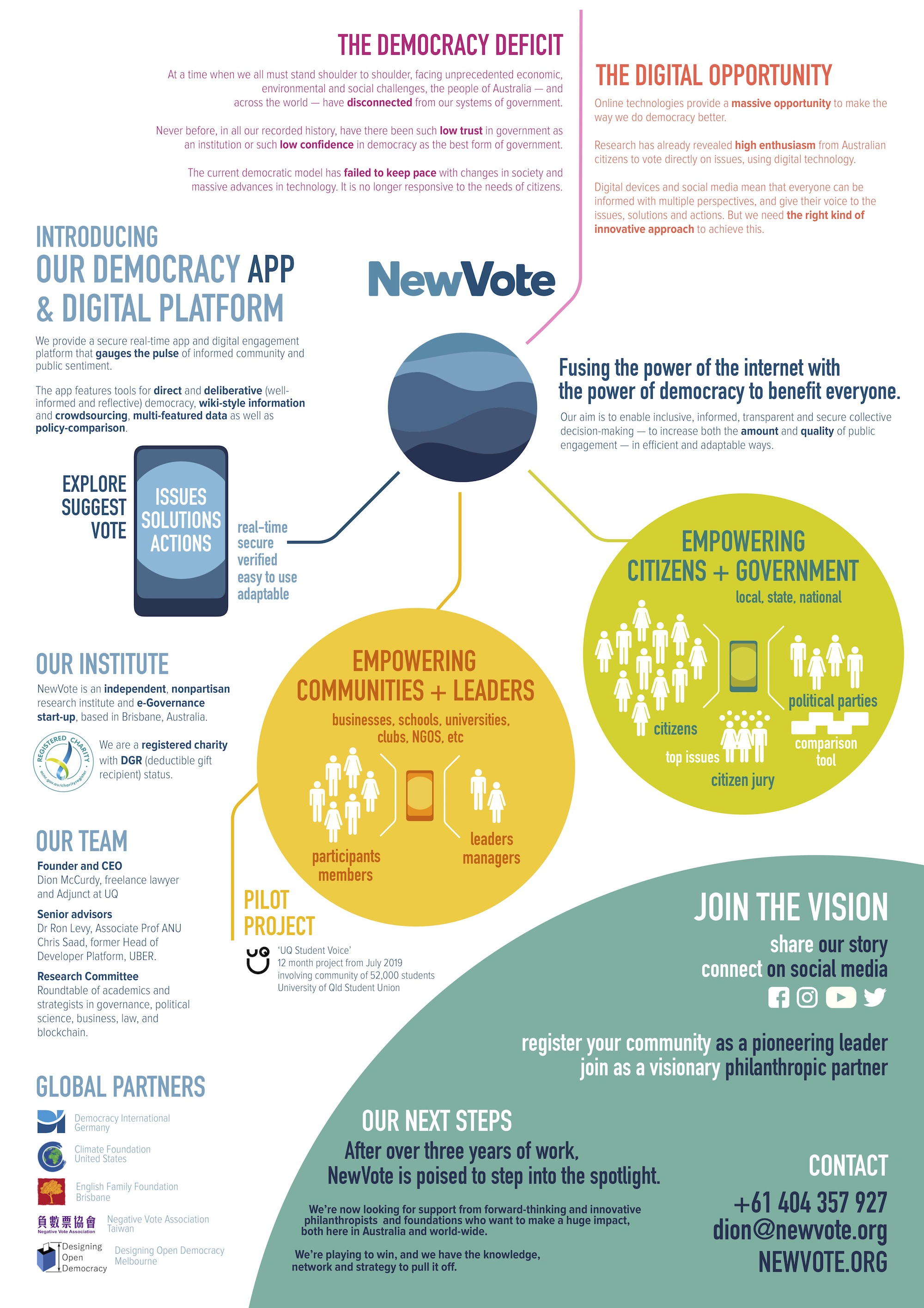 NewVote infographic poster, June 2019 (web res, 2000 pixels wide).jpg