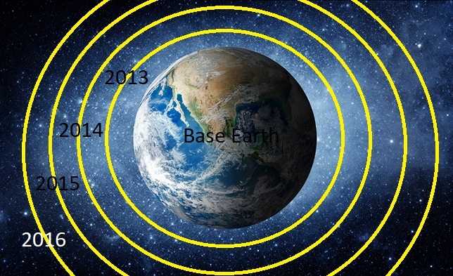 earth frequencies.jpg