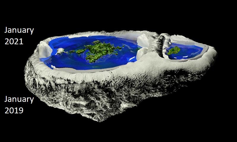 3 year cycle of earth.jpg