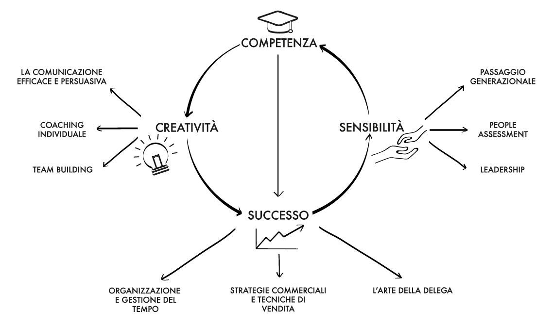 infografica-Salvetti-1138x672.jpg