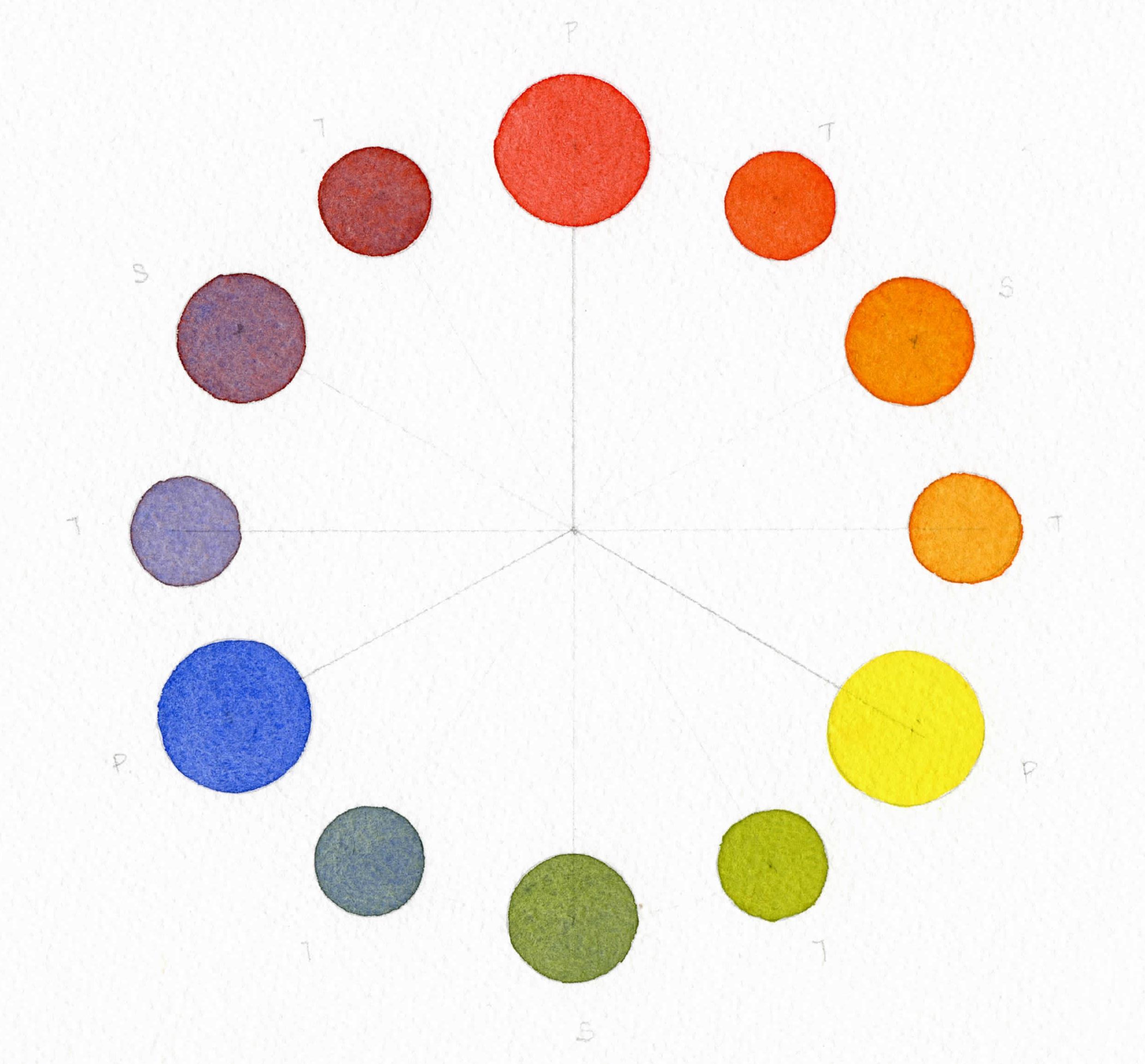 Warm Color Wheel