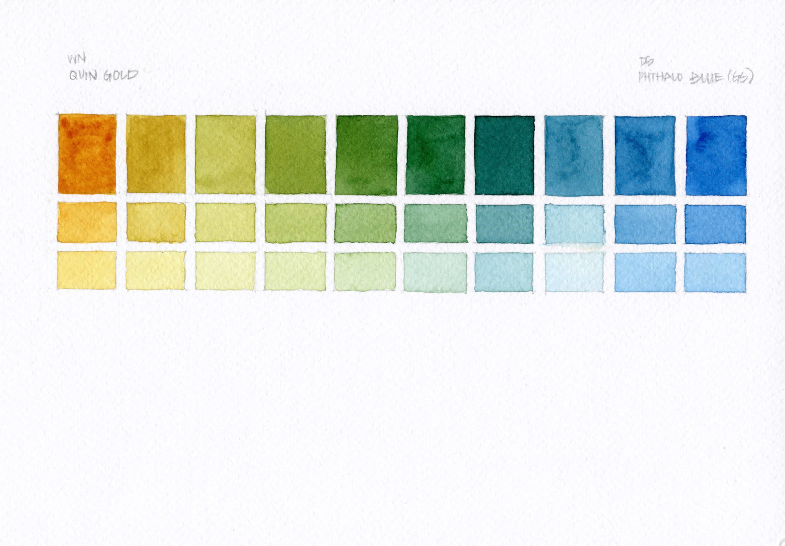 Watercolor Two Color Mixing Chart