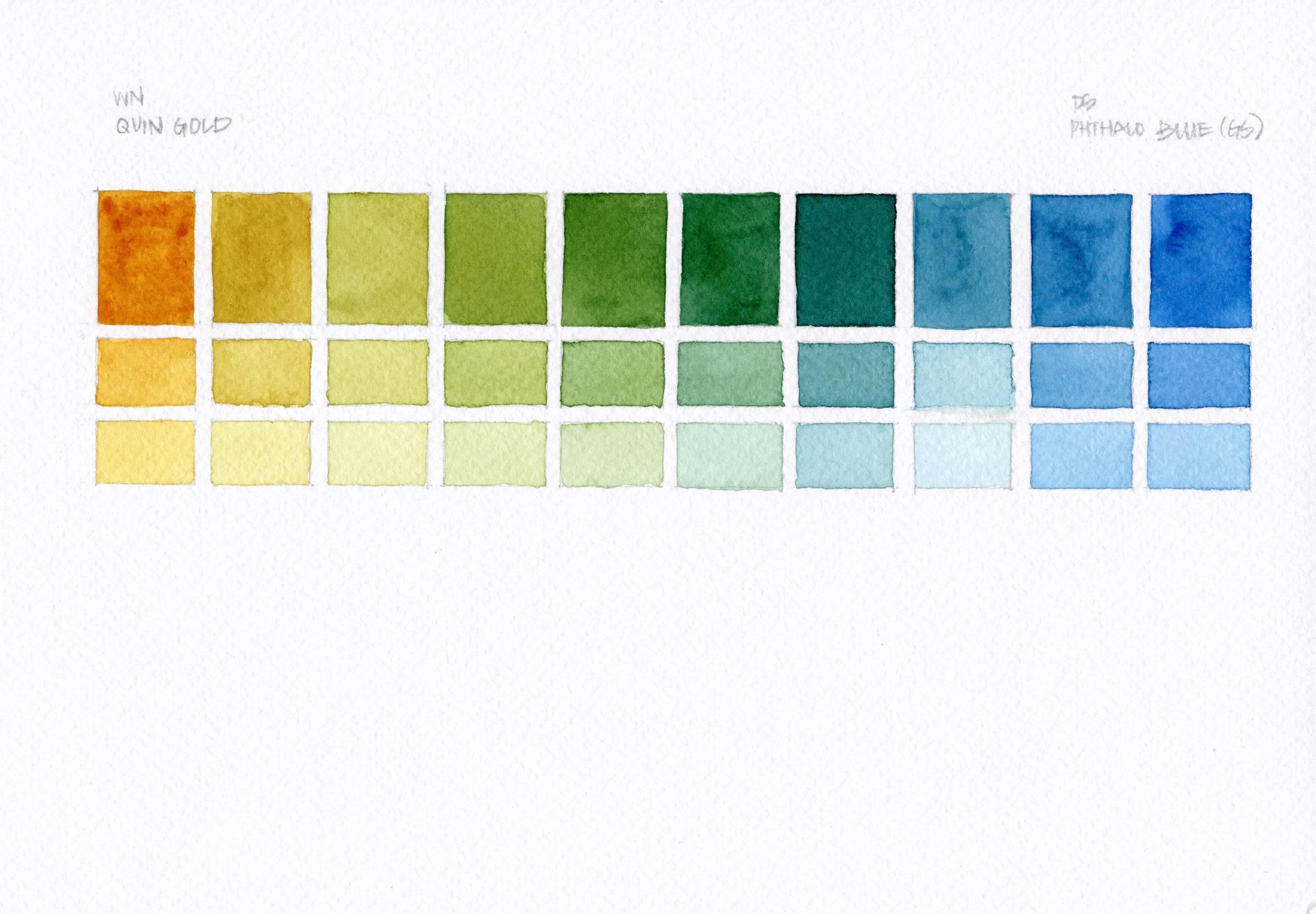Watercolor Mixing Chart