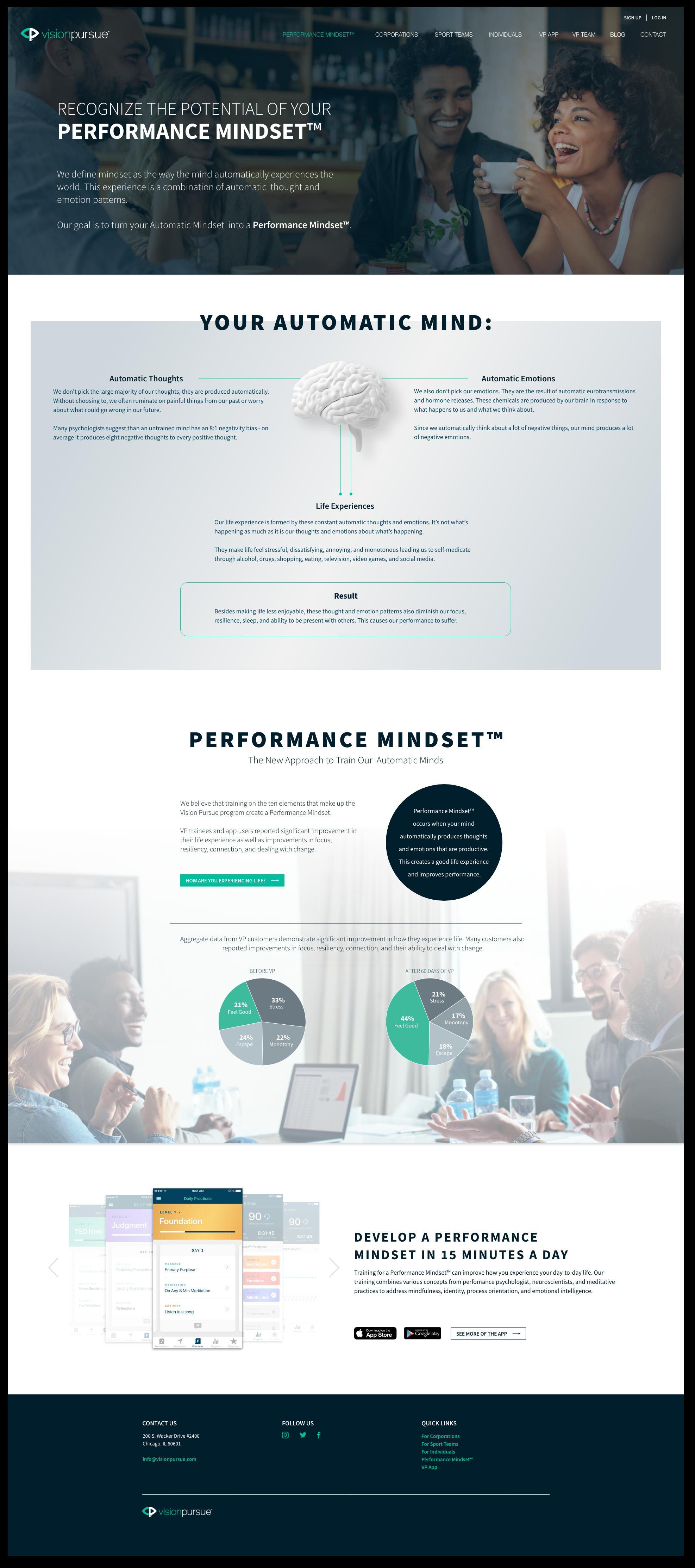 Performance Mindset - 1.png