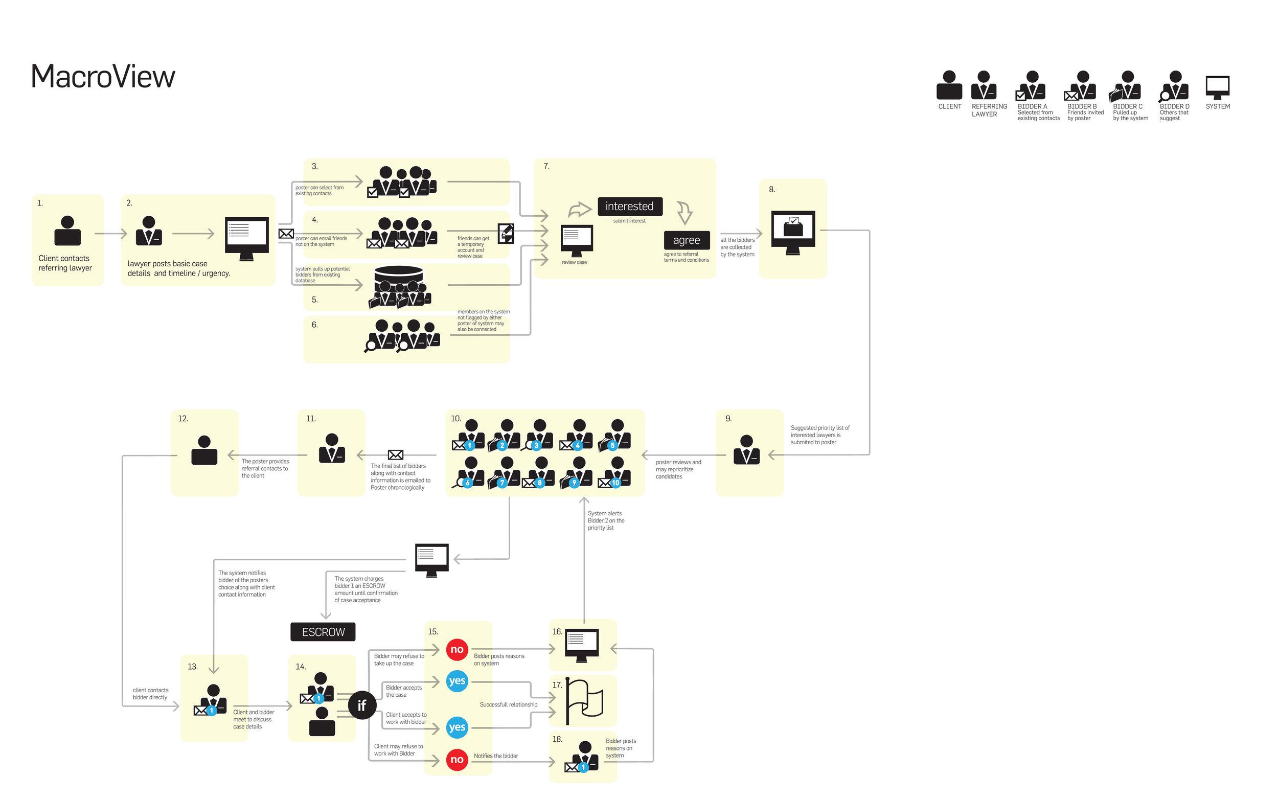 process-02.jpg
