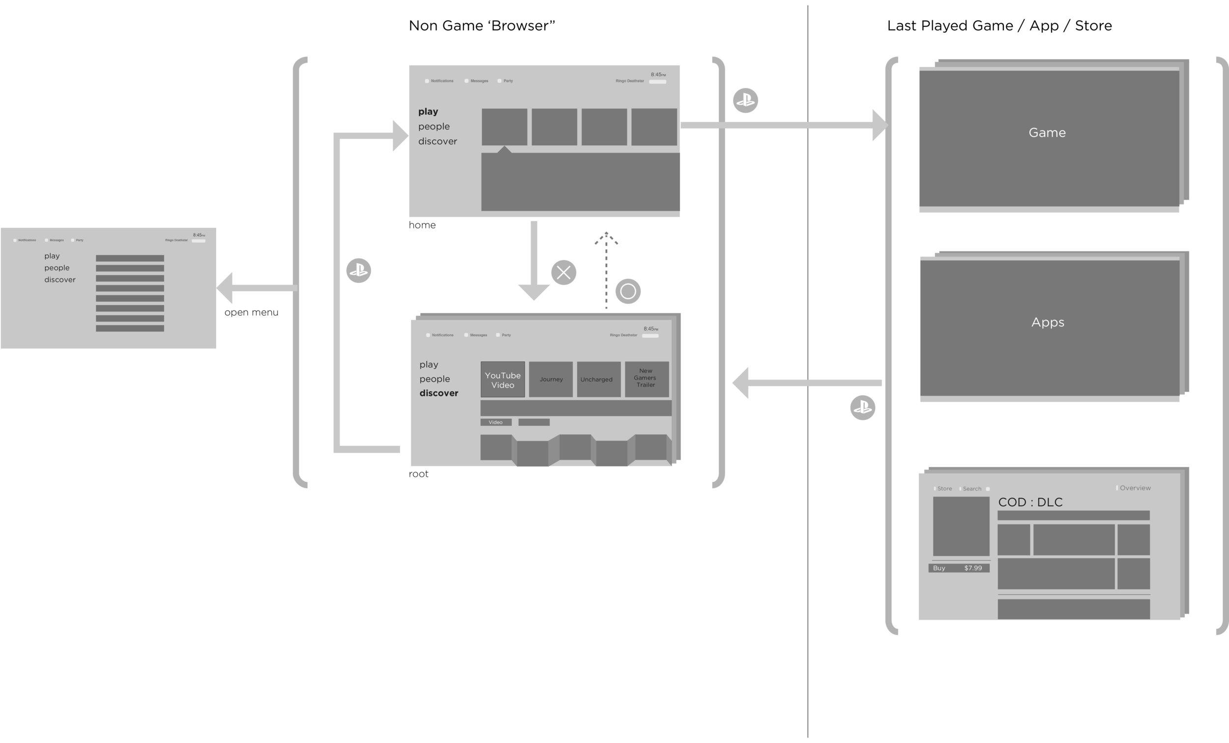 20120911_app_systemflow.jpg