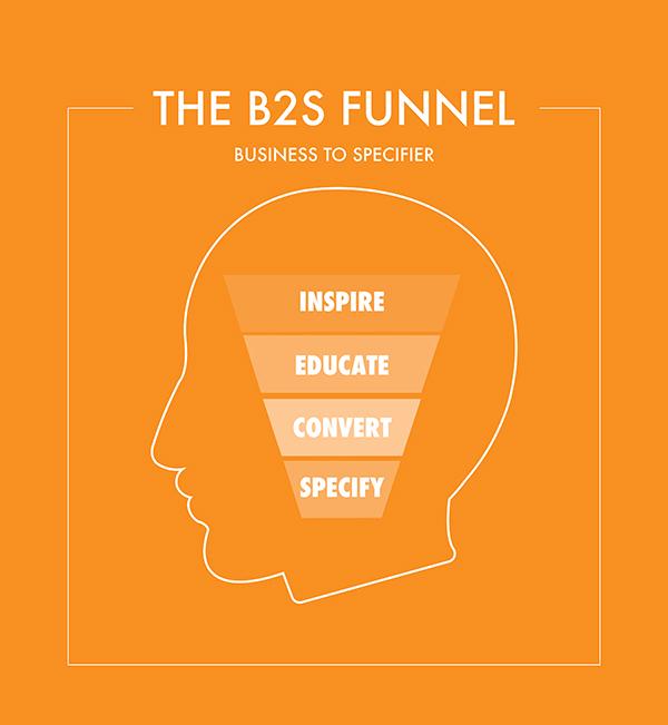 bd946-business-to-specifier-sales-funnel.jpg