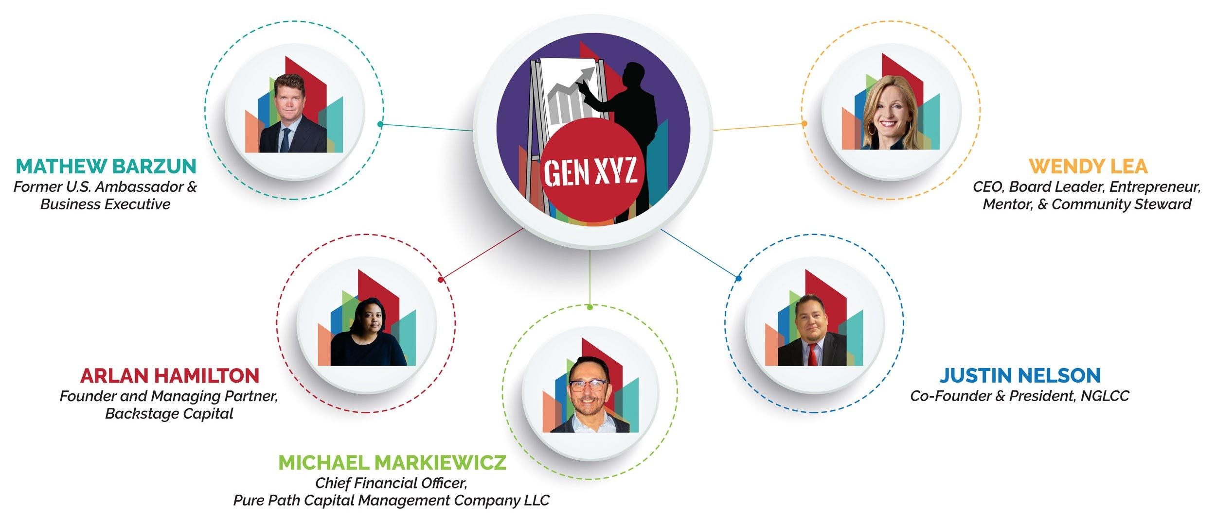 GENXYZ-2.jpg