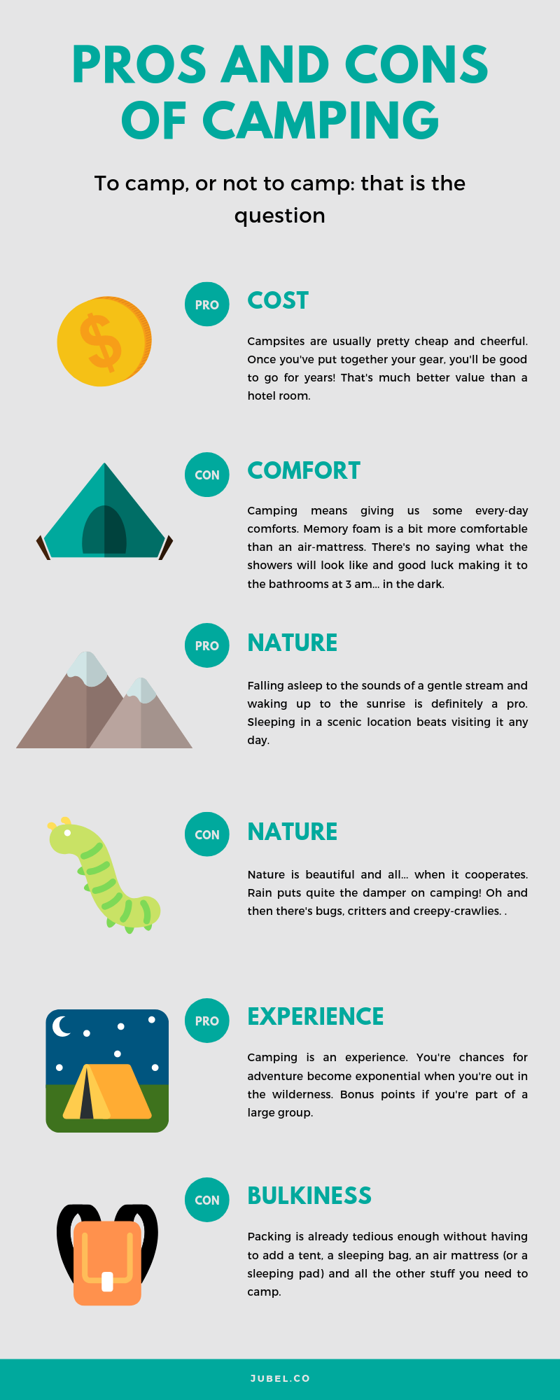 camping in Japan infographic