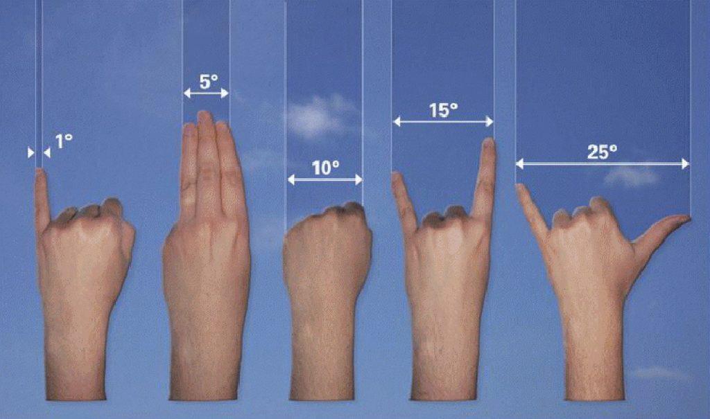 rulers-hands-1024x605.jpg