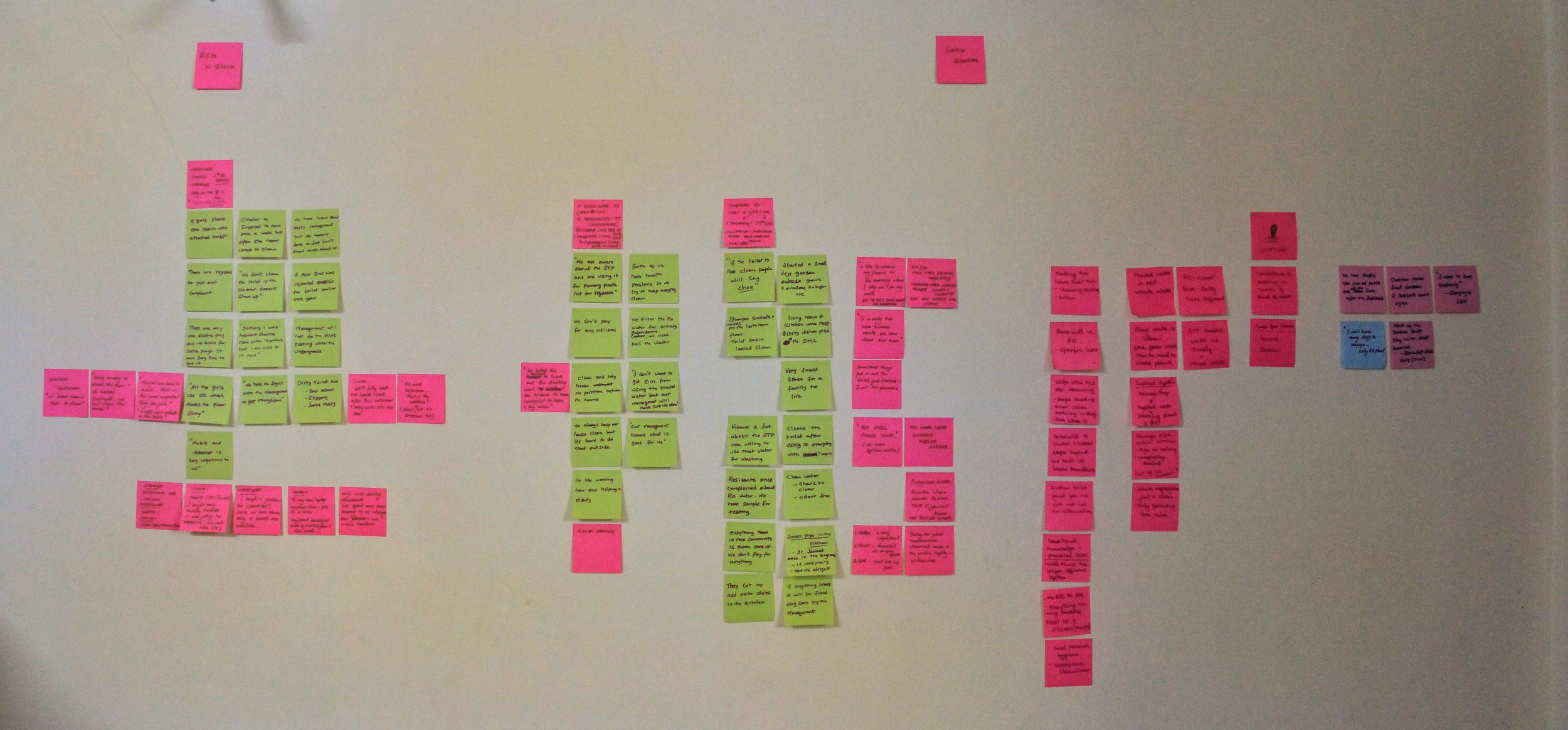 Affinity Mapping  identifying thematic insights around which other findings could be clustered.