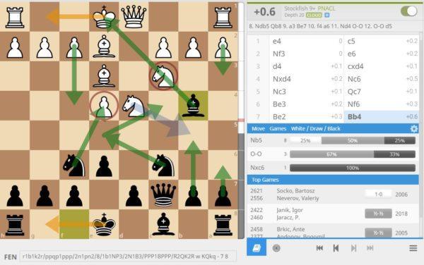 lichess-online-chess-analysis-600x376.jpg