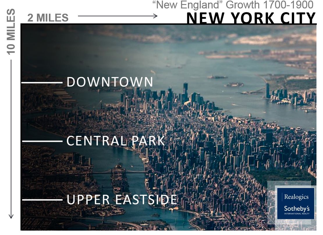 New York Growth.png