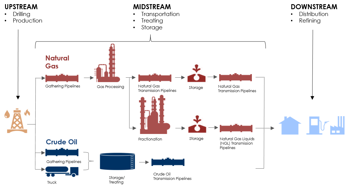 Figure .1