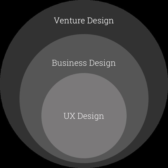Venture_Design_3.png