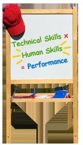 Technical Skills x Human Skills = Performance