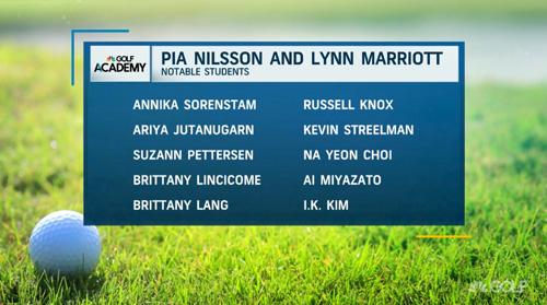 Lynn & Pia Notable Students