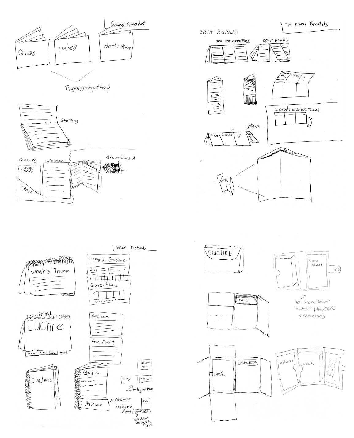 These are some our refined sketches for our packaging with instructions idea.