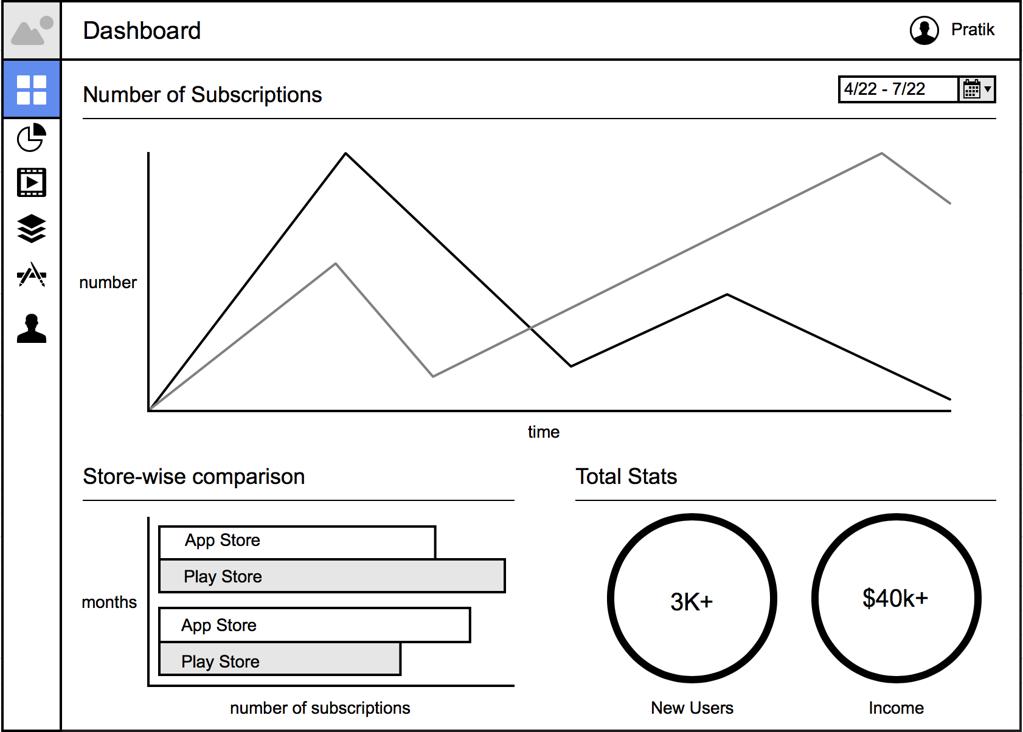 Analytics Version 2