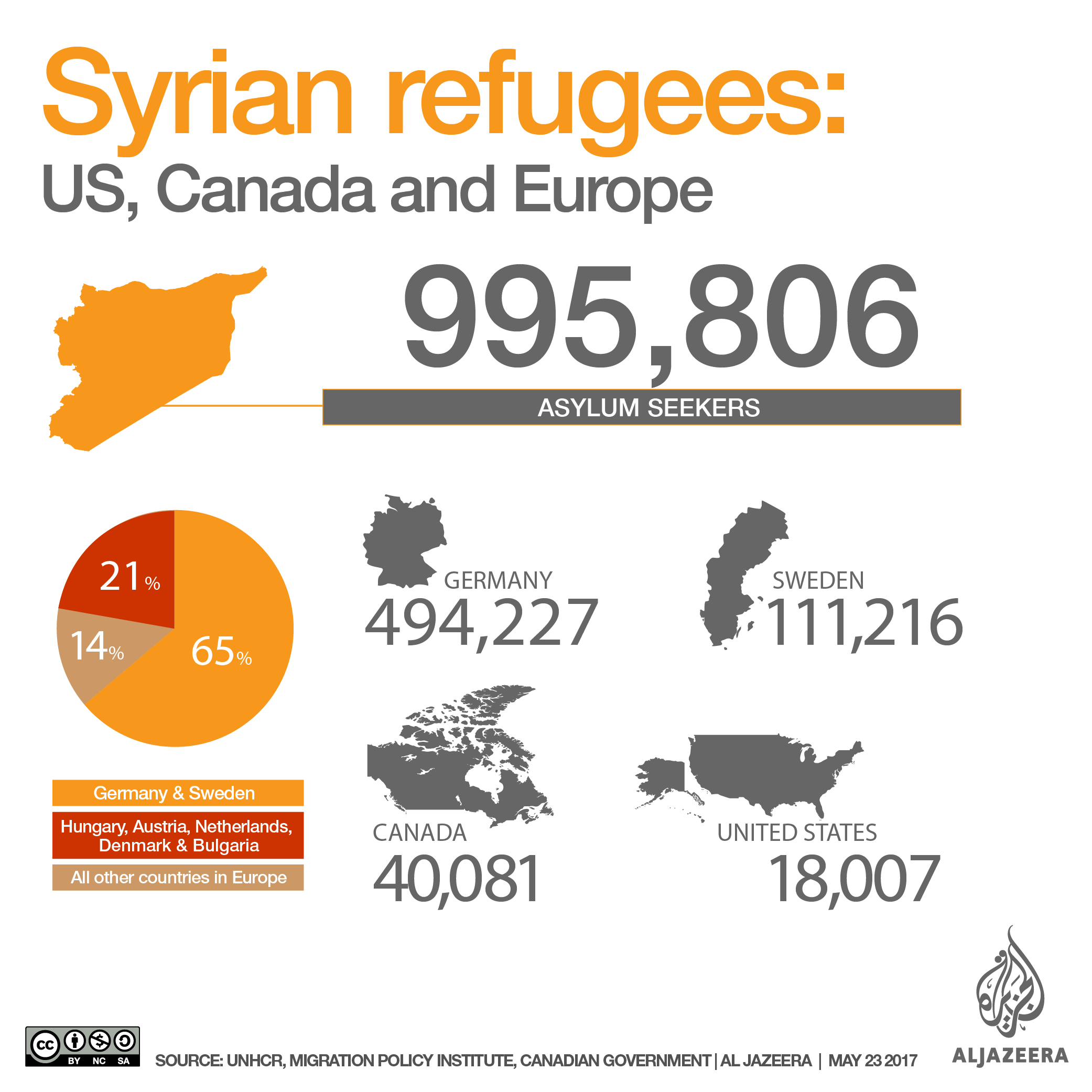 Where are the refugees - Europe.png