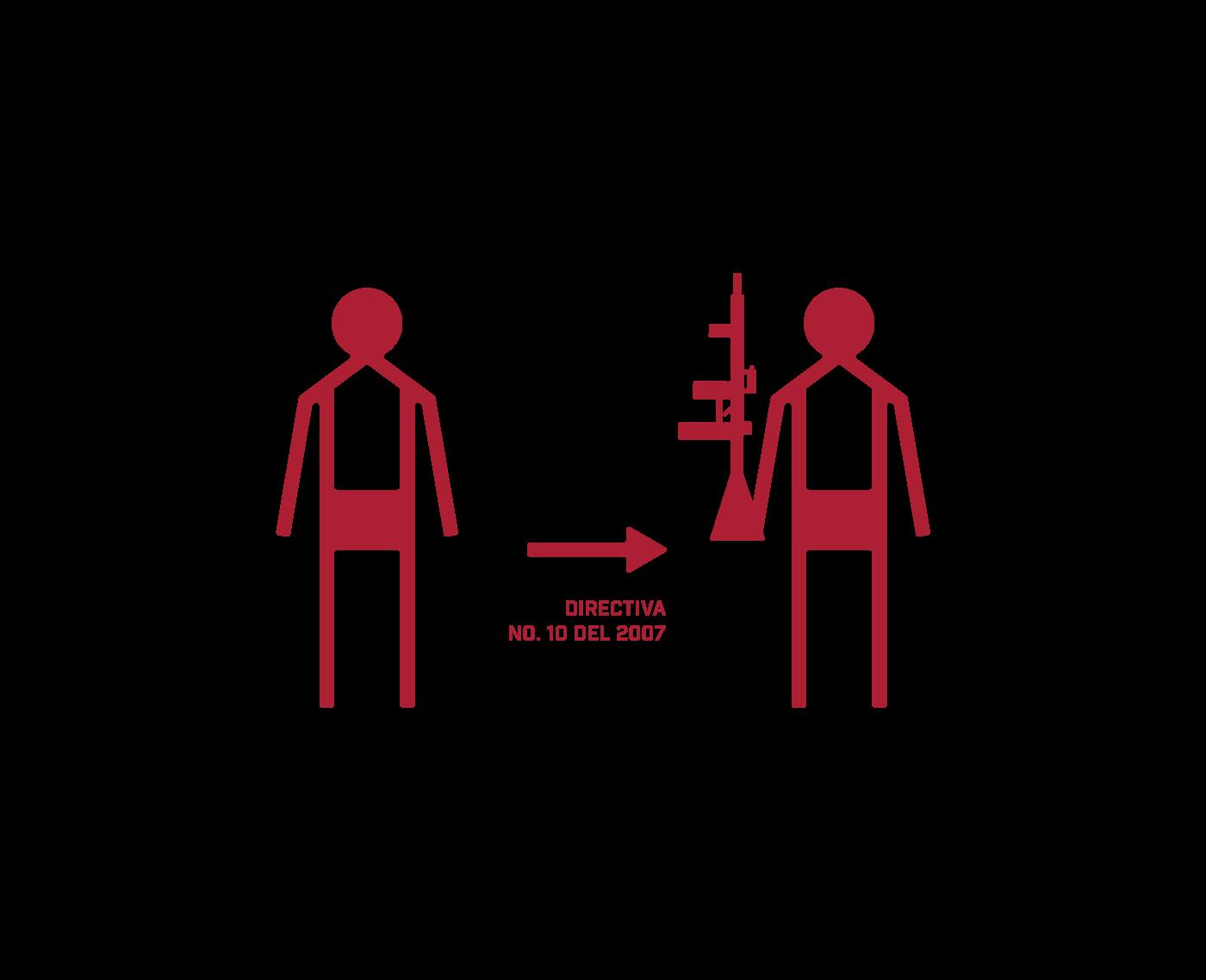 - Por si fuera poco, la directiva No. 300-28 del 2007, no solo relaciona a la población civil con los grupos armados sino que ubica a las denuncias en contra de las ejecuciones extrajudiciales como una estrategia de subversión para cuestionar los resultados obtenidos por la Fuerza Pública.