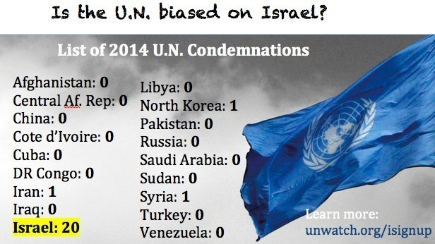 UN-Bias-against-Israel.jpg
