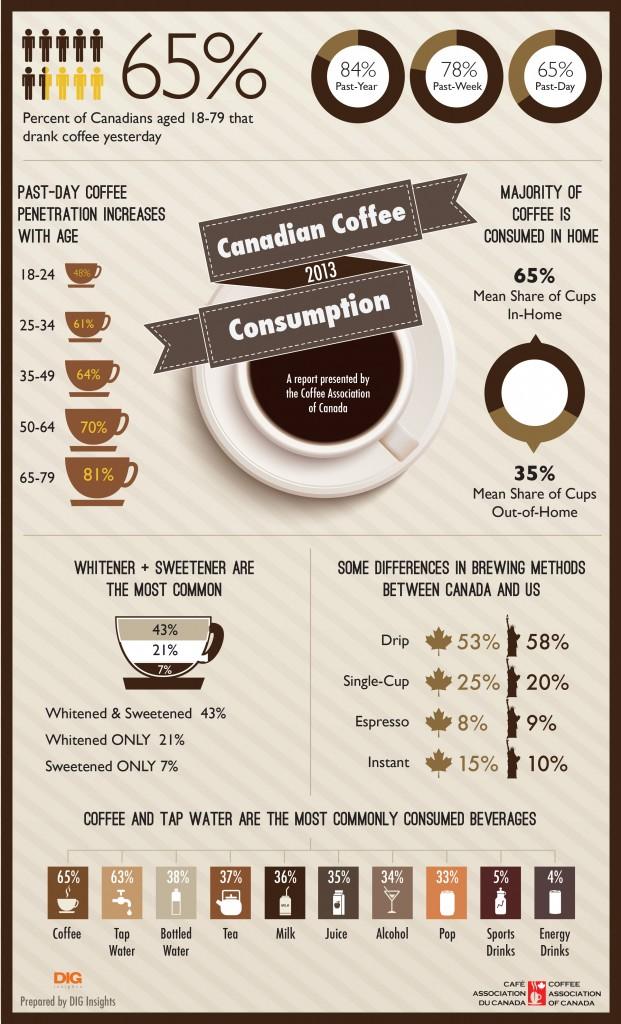 COFFEELOVER.jpeg