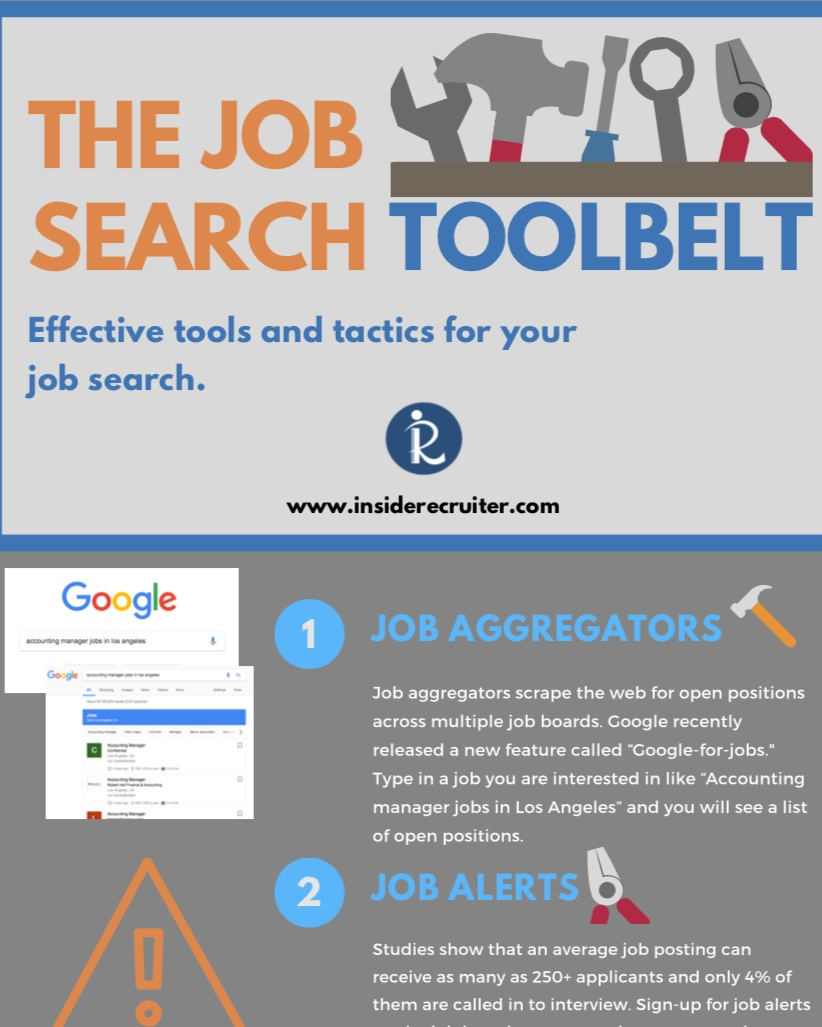 Free Job Search Guide - Applying to a job board doesn't always get the job done. Here are more tools and tactics to add to your job search strategy.
