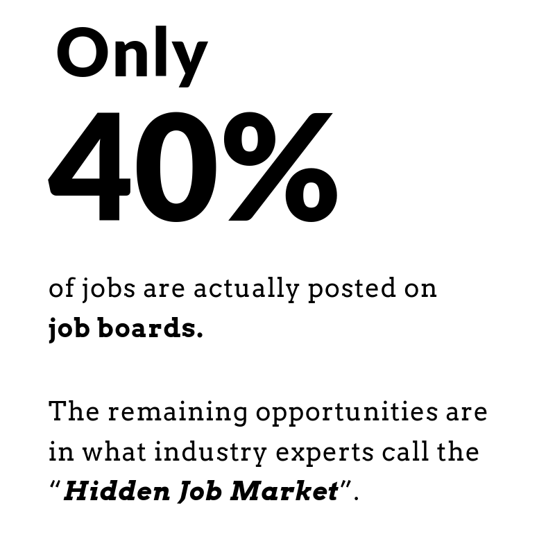 Learn More:   What is the 'Hidden Job Market'