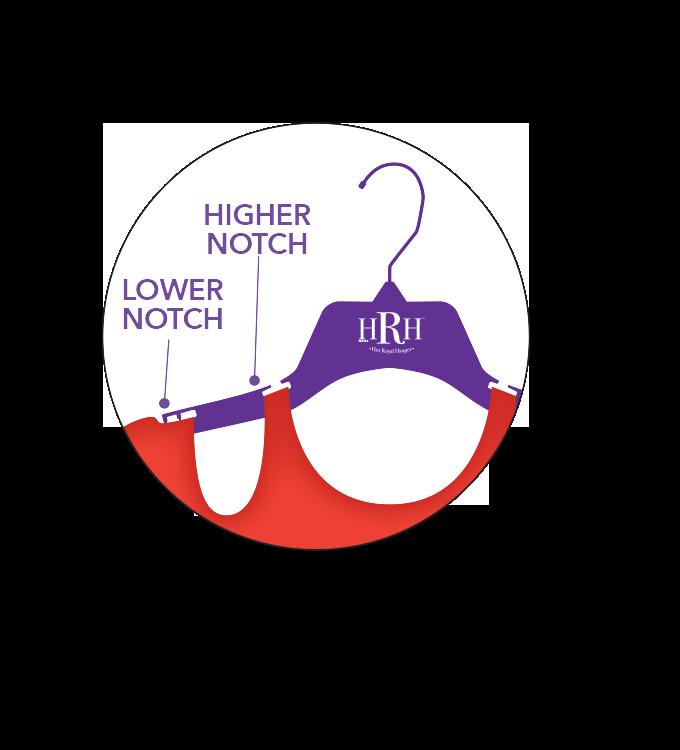 HRH Diagram.png