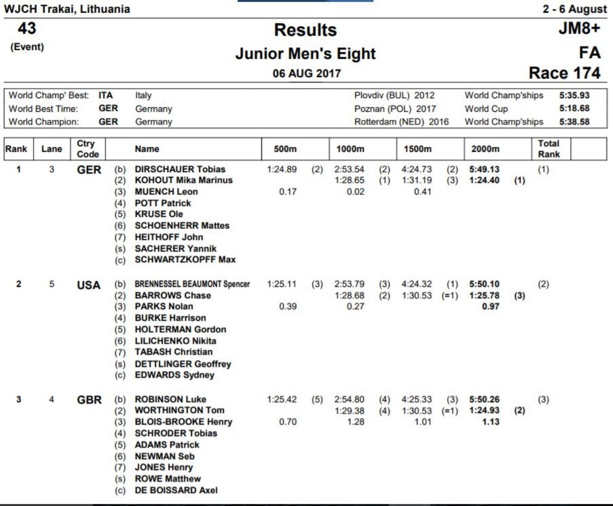 Junior mens results.jpg
