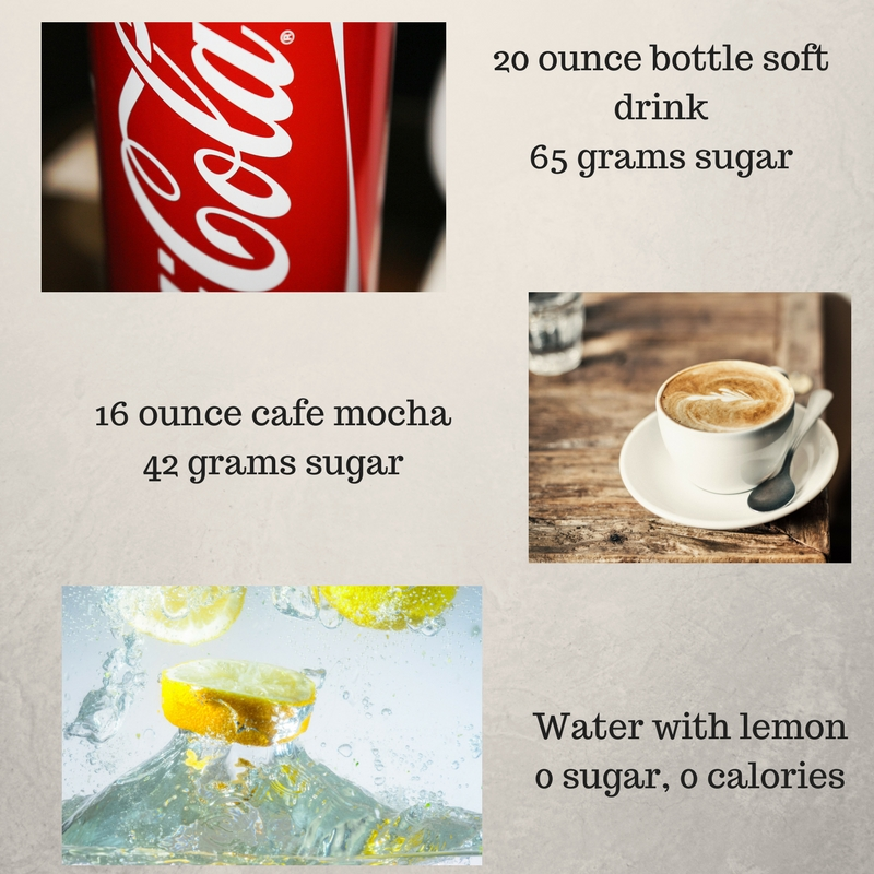Water with lemon0 sugar, 0 calories.jpg