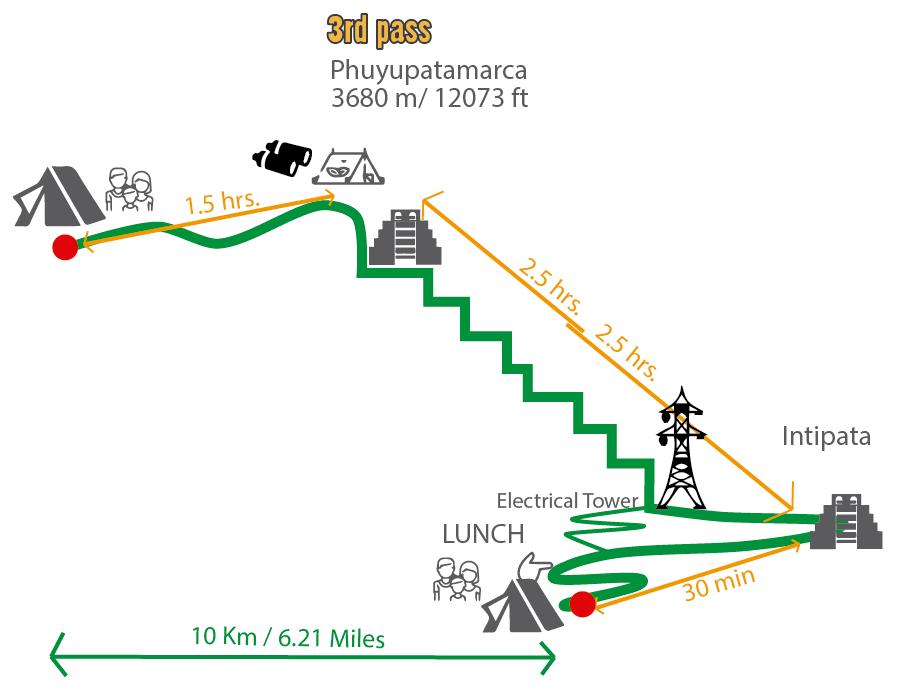 Classic-Inca-Trail-Trek4D-3N-Group-Service-3.png