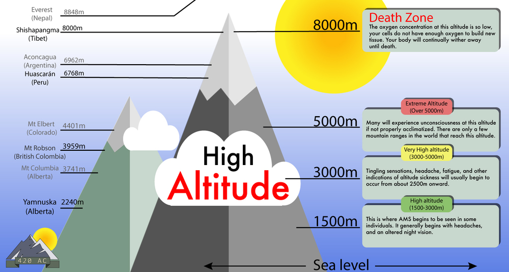 High-Altitude-Sickness.jpg