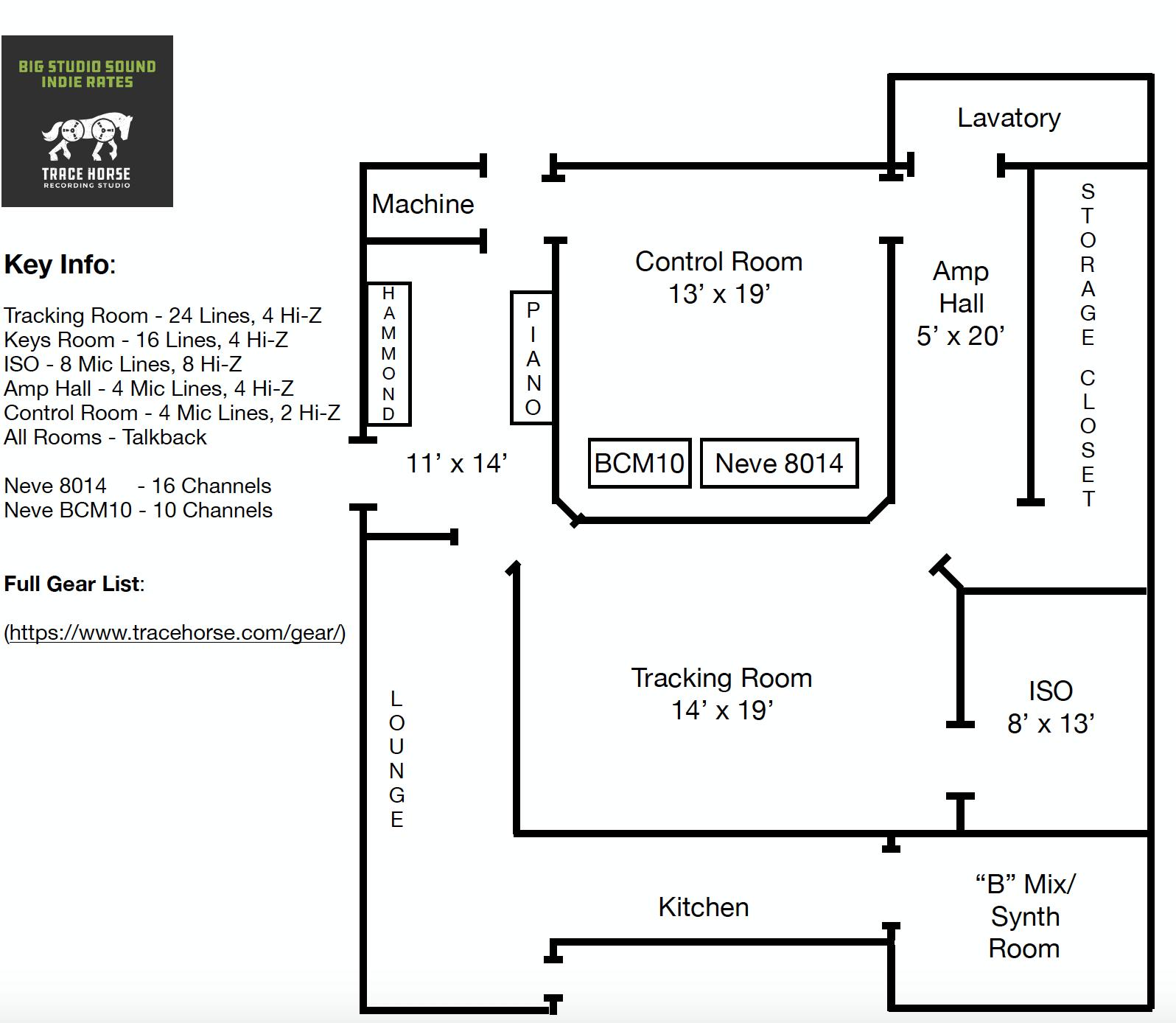 Studio Layout - Key Info