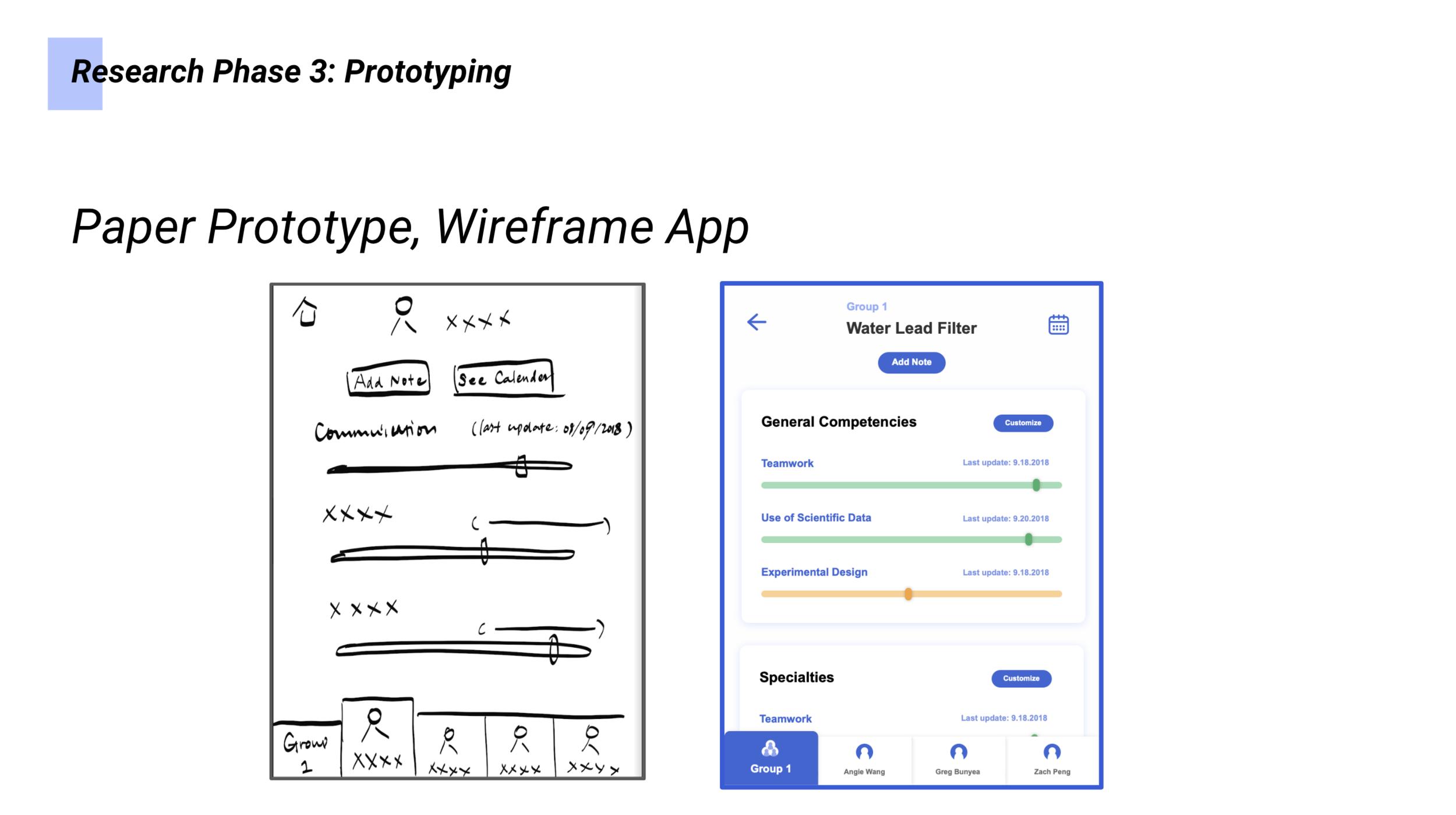 Fig. 4: Lo-fidelity prototypes to UI wireframes