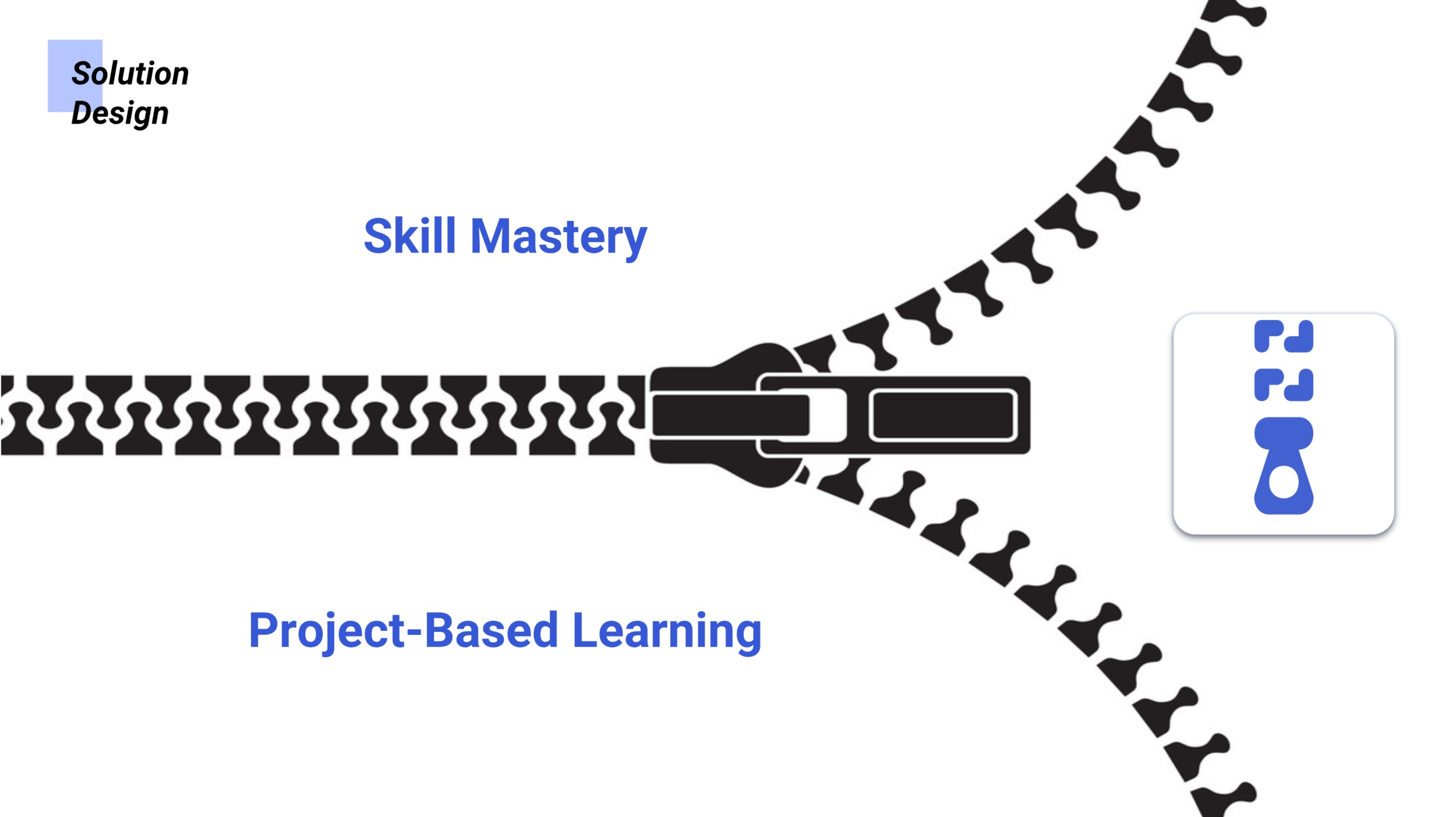 """Fig. 5: Rationale behind the name, """"Zipper"""" is a tool that allows instructors to integrate skill mastery in traditional grading systems"""