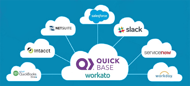 We use Workato to connect Quick Base and other products in your company's cloud ecosystem.