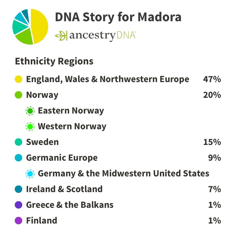 AncestryDNAStory-Madora-260119.jpg