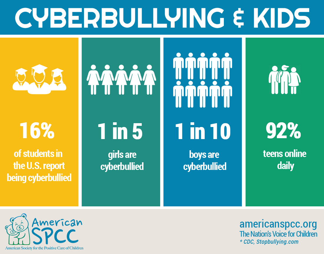 https://americanspcc.org/our-voice/bullying/cyberbullying-get-the-facts/