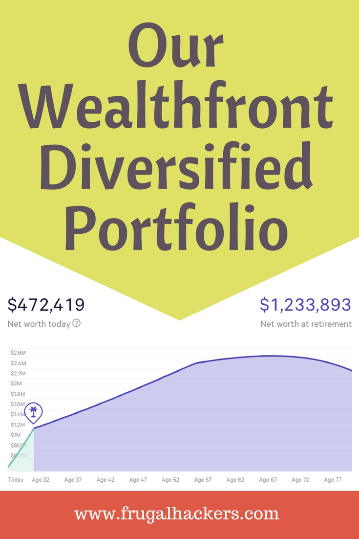 Wealthfront.jpg